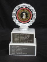 NCA Plate Trophy